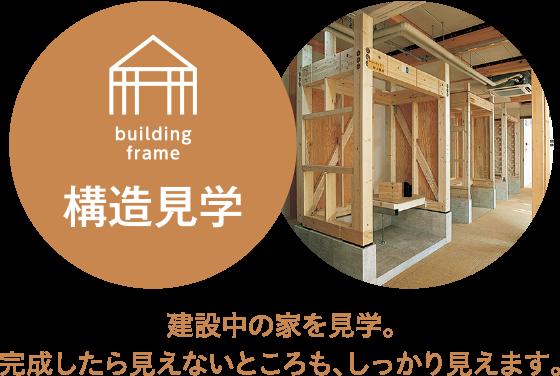 構造見学 建設中の家を見学。 完成したら見えないところも、しっかり見えます。
